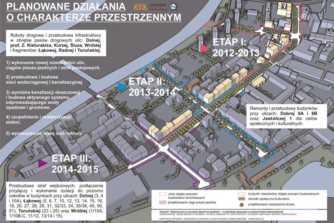 Skanska zajmie się rewitalizacją gdańskiego Dolnego Miasta