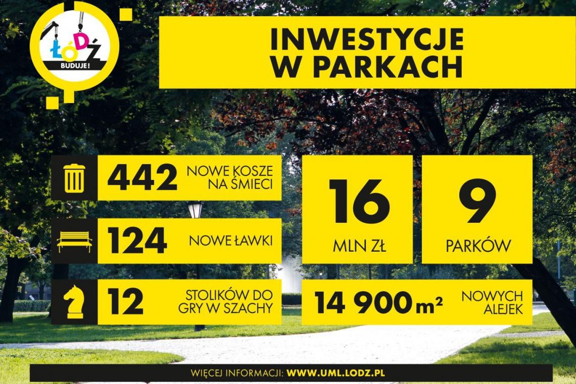 Pokażemy jak dużo zieleni jest w Łodzi