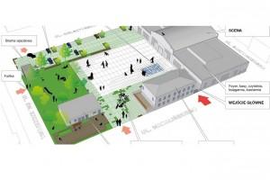 O projekcie architektonicznym Międzynarodowego Centrum Kultury Nowy Teatr