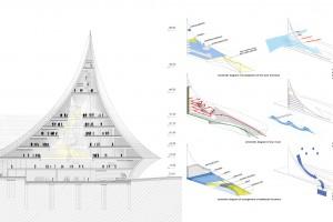 Ostrowscy Architekci z ciekawą propozycją na Muzeum Guggenheima