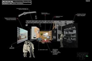Oto zwycięski projekt na Muzeum PRL-u w Krakowie