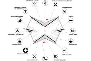 Skýli. Wyrazista i kompaktowa architektura w służbie wędrowcom