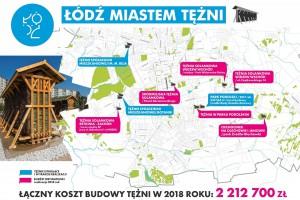 Łódź miastem tężni