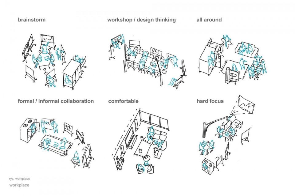 Agile workplace, czyli przestrzeń wariantów