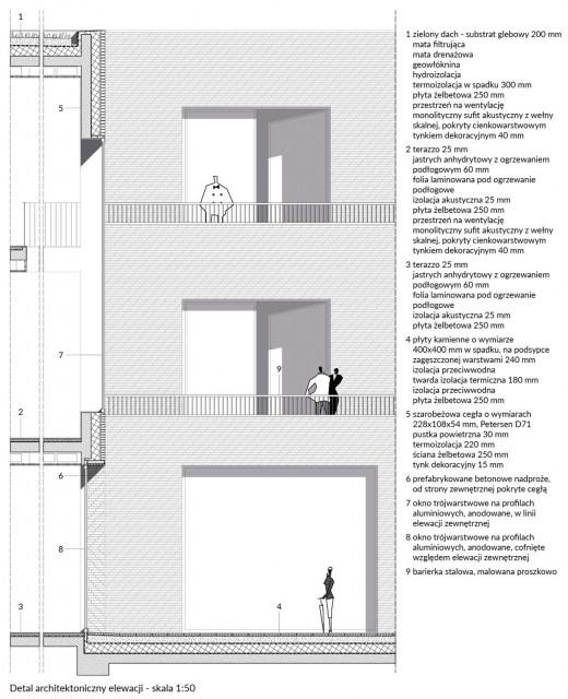 Budynek teatru jako brama do dzielnicy cesarskiej