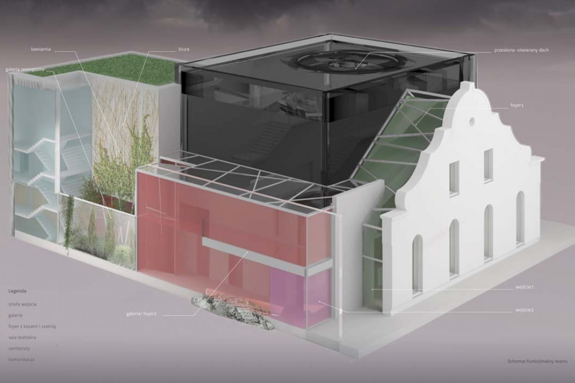Awangardowy projekt MTWW Architekci z XIX-wiecznym neobarokiem w tle. Rusza budowa Teatru KTO w Krakowie