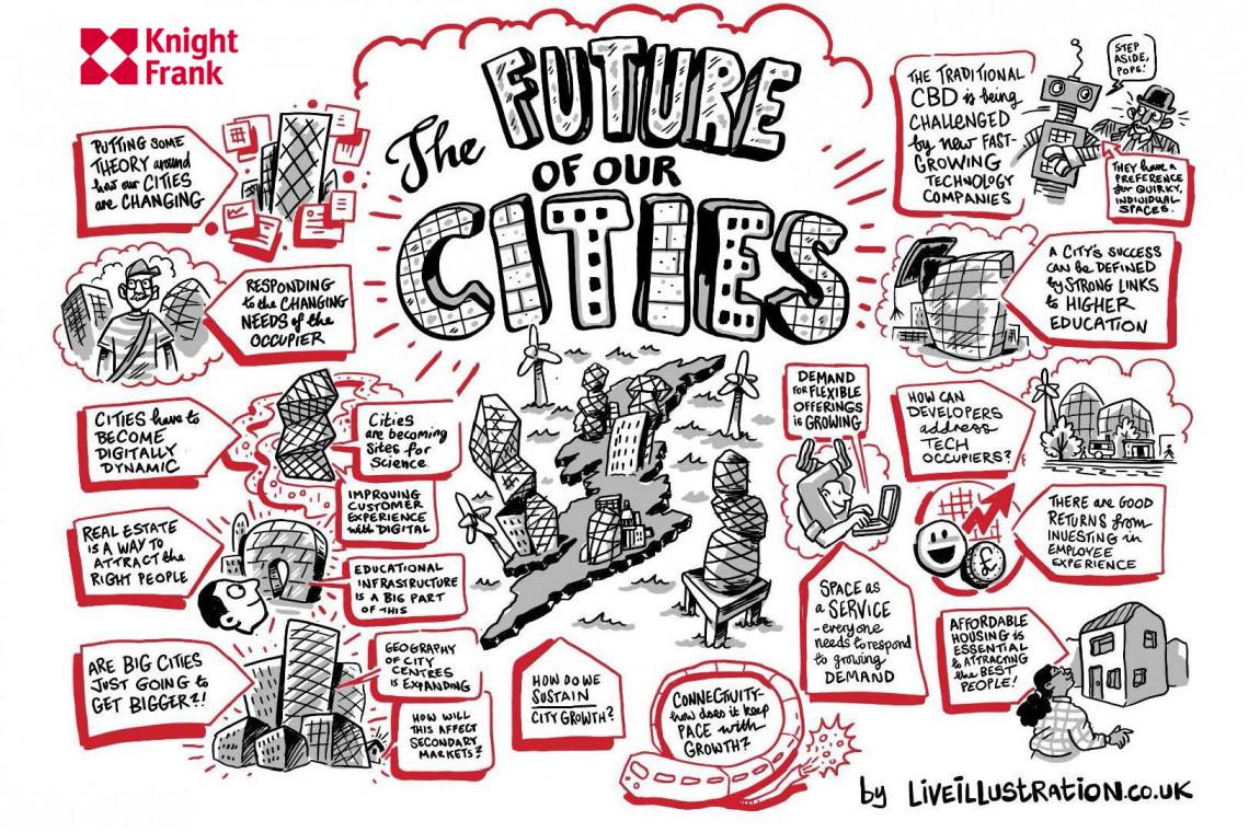 Jaki jest kierunek dla rozwoju budownictwa biurowego w przyszłości?