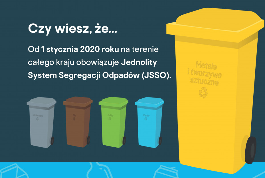Castorama Uczy Segregowac Odpady Dossier