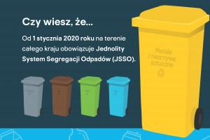 Castorama uczy segregować odpady