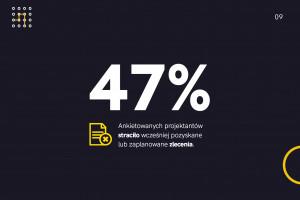 """Przyszłość branży niepewna: wyniki raportu """"Architekci w czasie kryzysu"""""""