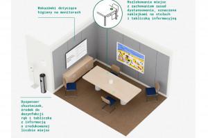 Dystans i wzmożona higiena: przepis na przestrzenie biurowe w nowej rzeczywistości