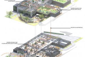 Pomysł na Miejski Ośrodek Botaniczny w Zabrzu. To koncepcja BB Architekci