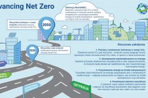PLGBC przystępuje do globalnego projektu na rzecz dekarbonizacji budownictwa