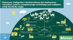 Ciepło odpadowe w drodze do neutralności klimatycznej